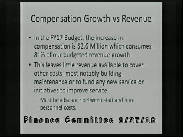 Finance Committee Meeting 9/27/16
